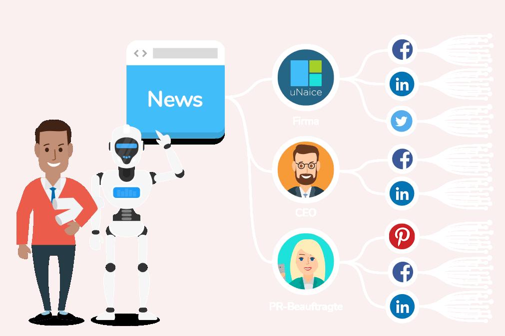 News Stream Multiplikation